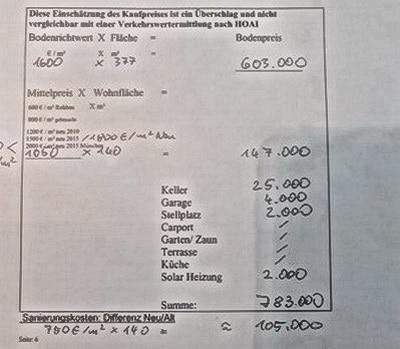 Hausbesichtigung, MUC, Stuttgart, Baden-Würtemberg, Nürnberg, Frankfurt, Immobiliengutachter, Immobiliengutachten, Hauscheck
